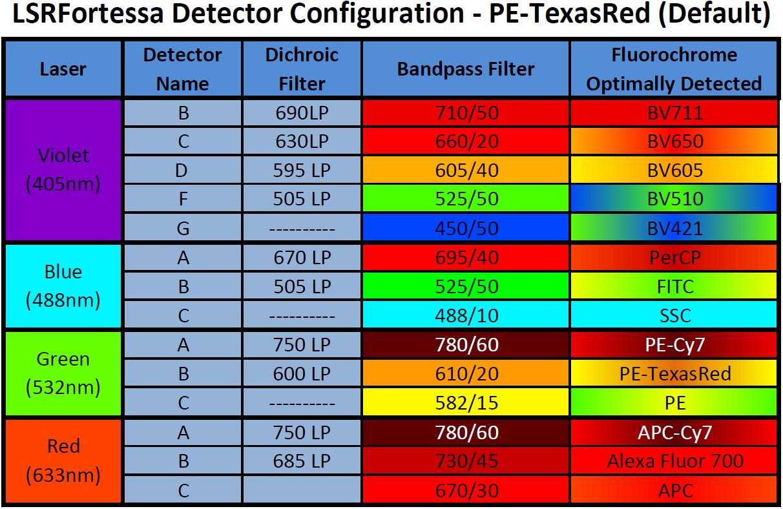 20151217 - LSRF 5-3-3-3 PE-TexasRed